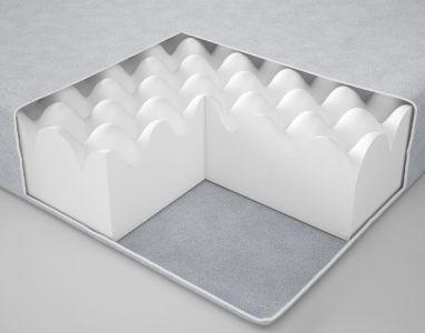 Ikea-matras-yomna-2