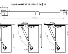 Установка газового мебельного амортизатора на кухонный шкаф