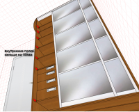 Правильные размеры шкафа купе