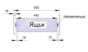 Расстояние между ящиком и боковиной