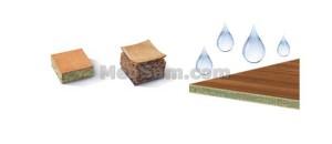 Материал мебели для ванной