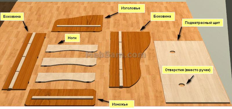 Деталировка односпальной кровати