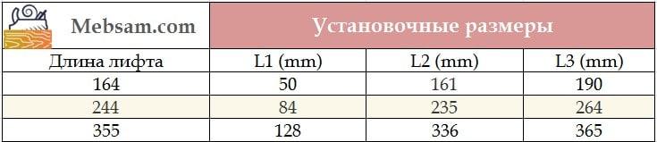 Размеры газлифта мебельного