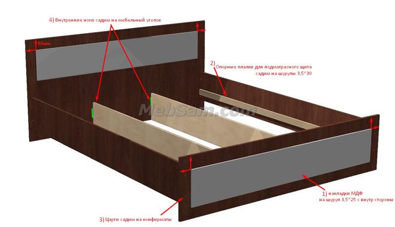 Сборка двуспальной кровати - сборка деталей, виды крепежа