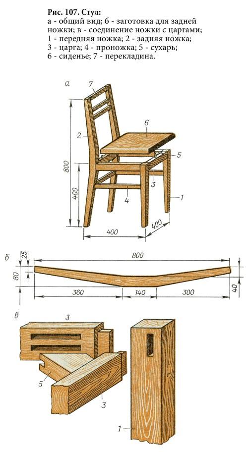 Схема разборки венских стульев