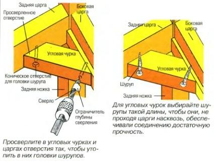 Ремонт венских стульев своими руками