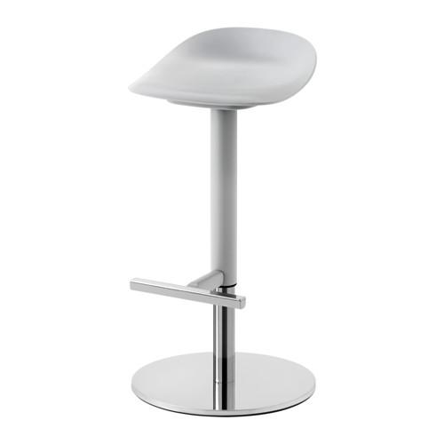 .пластиковый барный стул