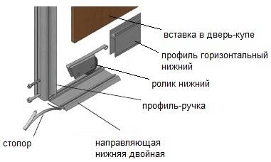 Нижний ролик шкафа-купе