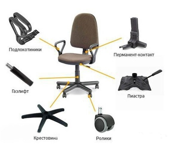 Элементы офисных кресел