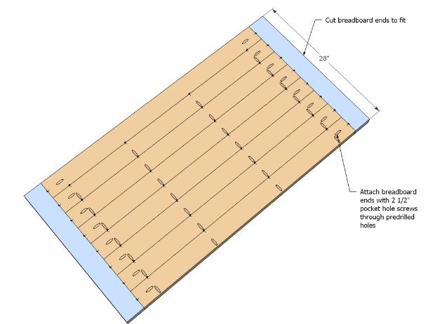 Схема сбора столешницы для столика