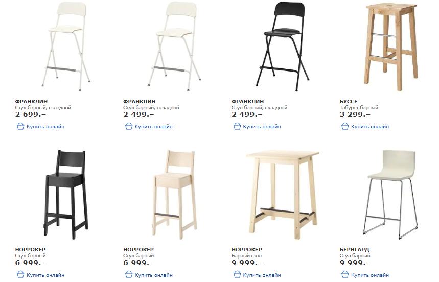 Каталог барных стульев ИКЕА для кухни и бара