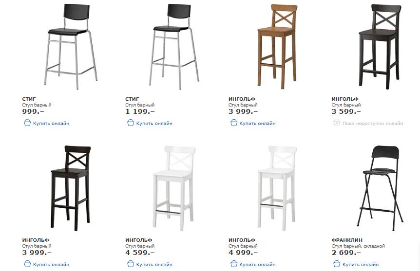 Каталог барных стульев ИКЕА