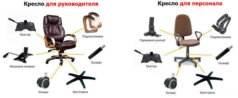 Схема офисного кресла